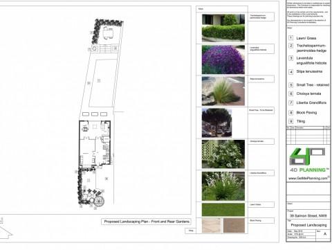 Landscape Gardening Plan